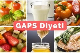 Gaps Diyeti Nedir ve Faydaları Nelerdir?